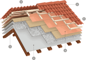 roofing layers cross section